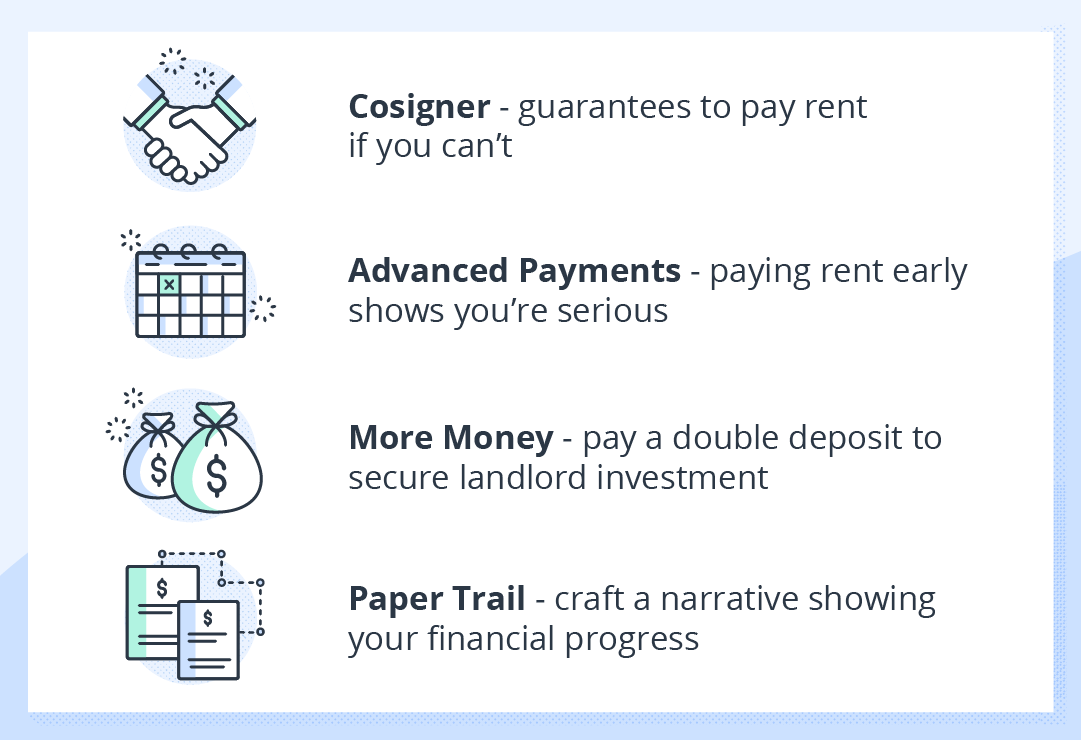 icons and suggestion for how to rent with bad credit